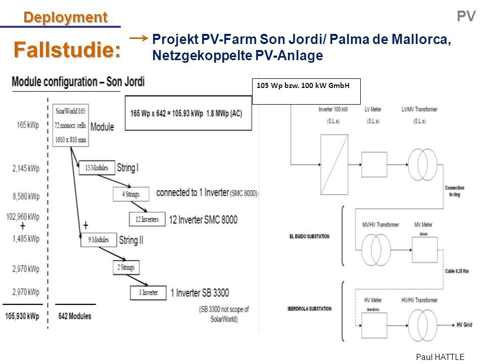 Paul HATTLE Fallstudie: Deployment PV 105 Wp bzw. 100 kW GmbH Projekt PV-Farm Son Jordi/ Palma de Mallorca, Netzgekoppelte PV-Anlage