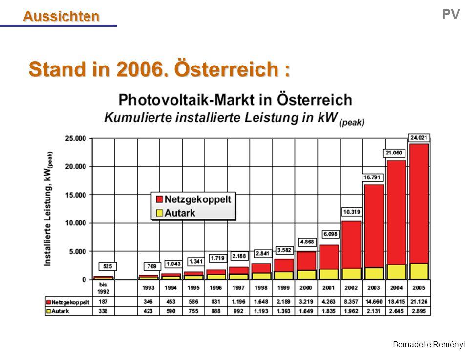 Stand in 2006, Österreich : Bernadette Reményi Aussichten PV