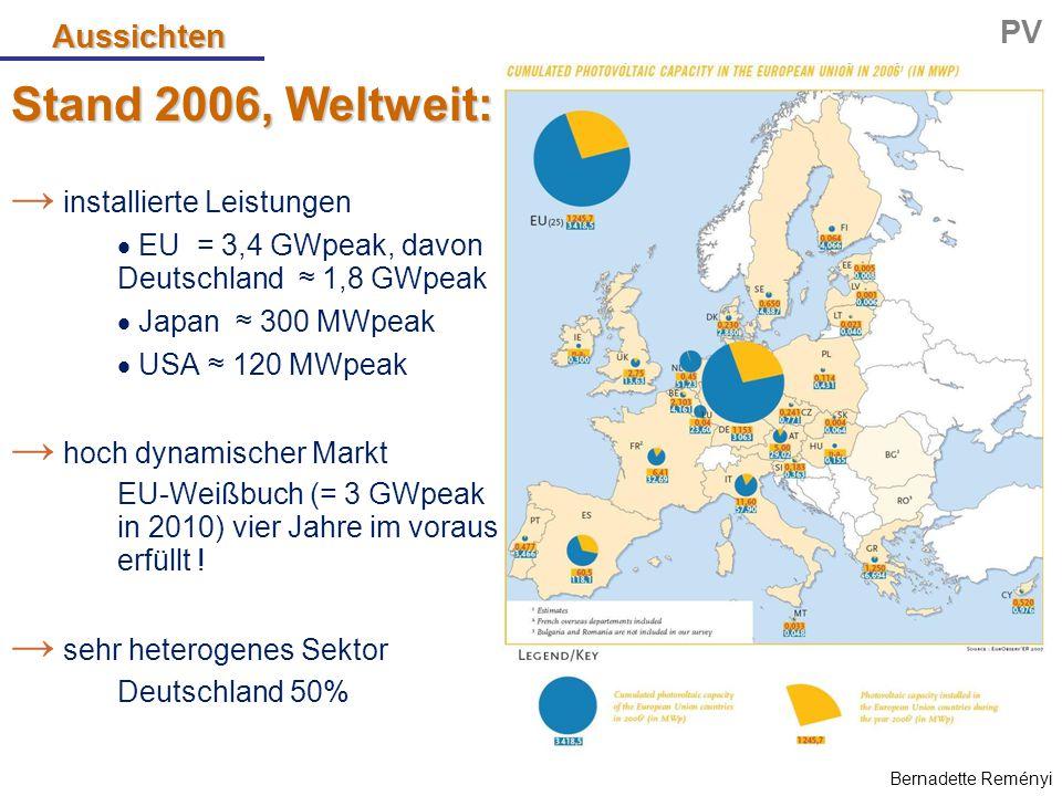 Stand 2006, Weltweit: → installierte Leistungen  EU = 3,4 GWpeak, davon Deutschland ≈ 1,8 GWpeak  Japan ≈ 300 MWpeak  USA ≈ 120 MWpeak → hoch dynam