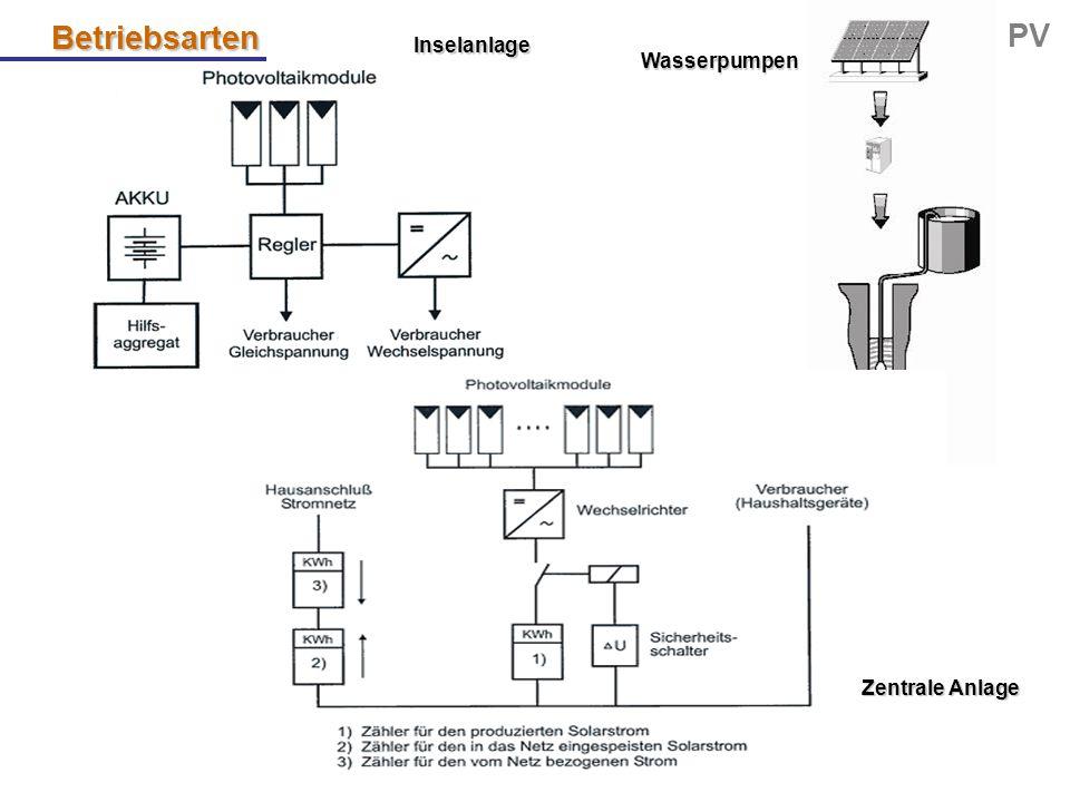 Inselanlage Betriebsarten Zentrale Anlage Wasserpumpen