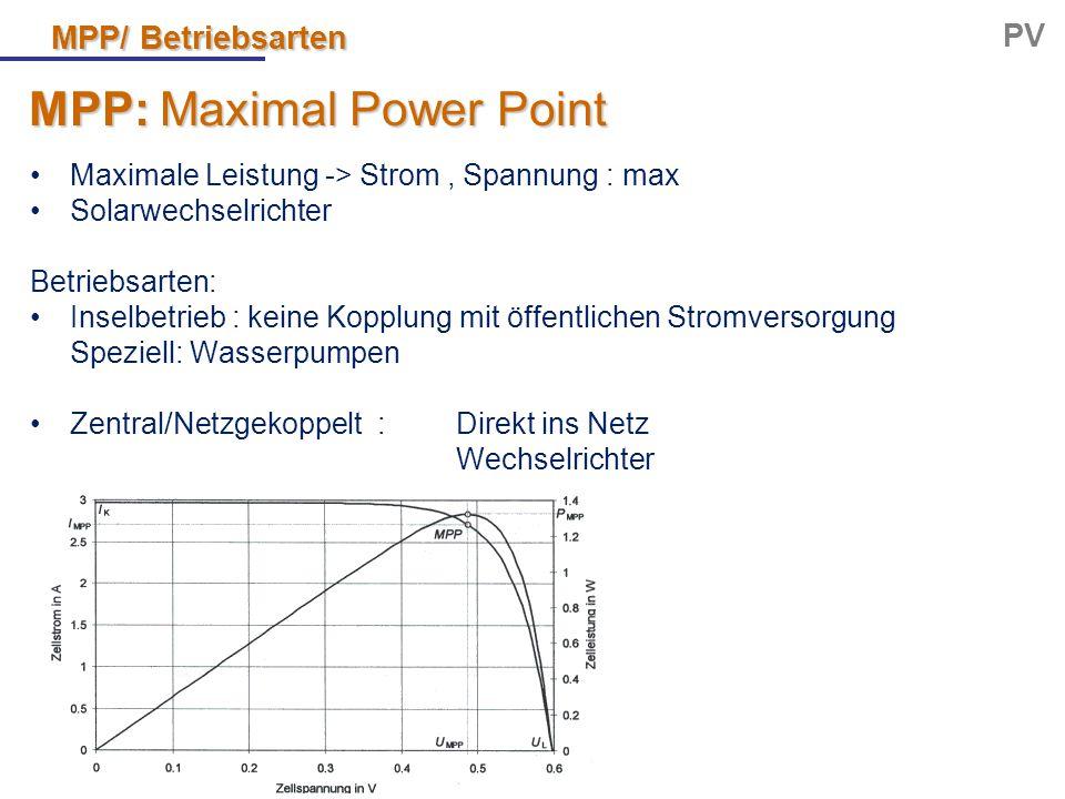 MPP/ Betriebsarten PV MPP: Maximal Power Point Maximale Leistung -> Strom, Spannung : max Solarwechselrichter Betriebsarten: Inselbetrieb : keine Kopp