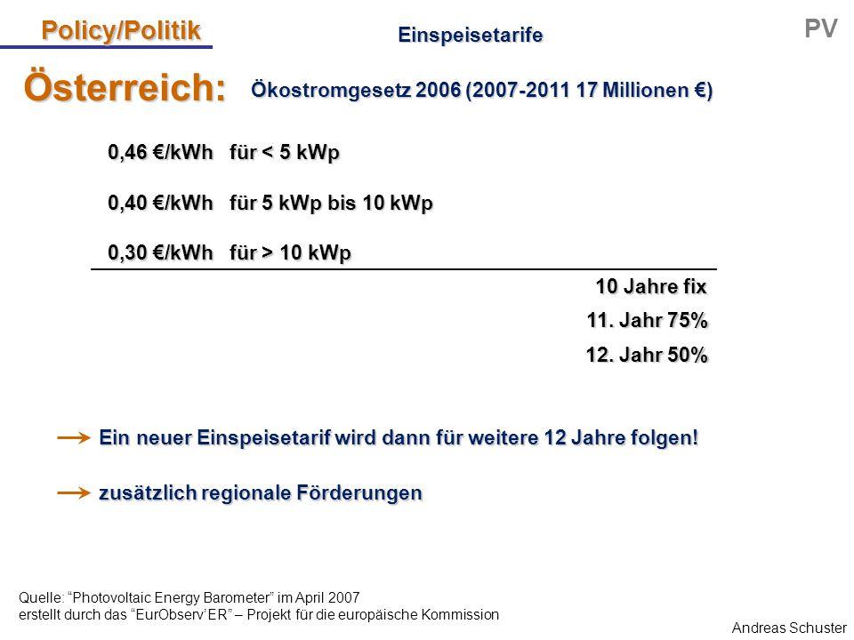 Andreas Schuster Policy/Politik PV zusätzlich regionale Förderungen Österreich: Ökostromgesetz 2006 (2007-2011 17 Millionen €) Einspeisetarife 0,46 €/