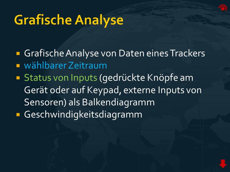  Grafische Analyse von Daten eines Trackers  wählbarer Zeitraum  Status von Inputs (gedrückte Knöpfe am Gerät oder auf Keypad, externe Inputs von Sensoren) als Balkendiagramm  Geschwindigkeitsdiagramm