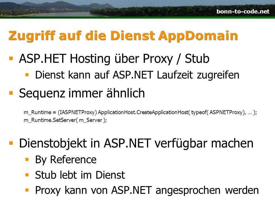 bonn-to-code.net Zugriff auf die Dienst AppDomain  ASP.HET Hosting über Proxy / Stub  Dienst kann auf ASP.NET Laufzeit zugreifen  Sequenz immer ähn