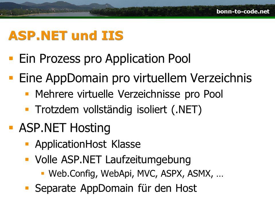 bonn-to-code.net ASP.NET und IIS  Ein Prozess pro Application Pool  Eine AppDomain pro virtuellem Verzeichnis  Mehrere virtuelle Verzeichnisse pro