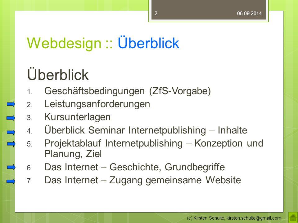 Webdesign :: Überblick Überblick 1. Geschäftsbedingungen (ZfS-Vorgabe) 2. Leistungsanforderungen 3. Kursunterlagen 4. Überblick Seminar Internetpublis