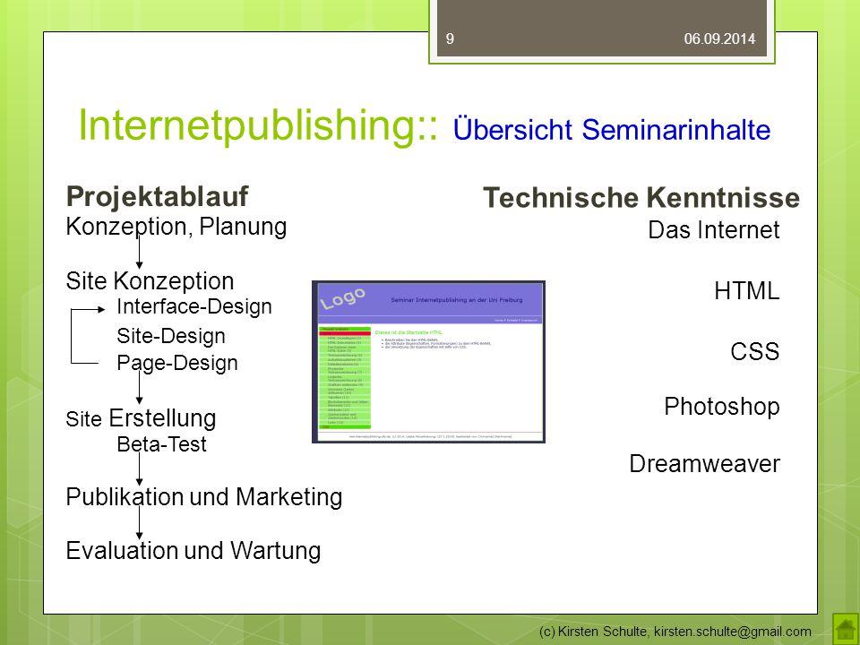 Internetpublishing:: Übersicht Seminarinhalte 06.09.2014 (c) Kirsten Schulte, kirsten.schulte@gmail.com 9 Projektablauf Technische Kenntnisse HTML CSS