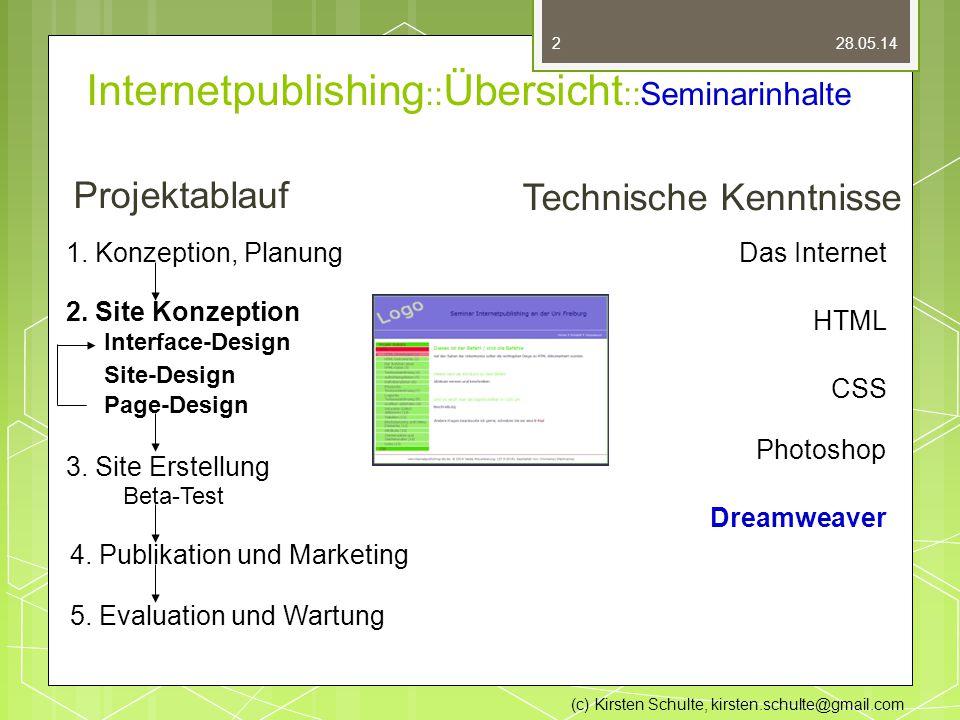 Internetpublishing :: Übersicht ::Seminarinhalte 28.05.14 (c) Kirsten Schulte, kirsten.schulte@gmail.com 2 Projektablauf Technische Kenntnisse HTML CSS Photoshop Dreamweaver Das Internet1.