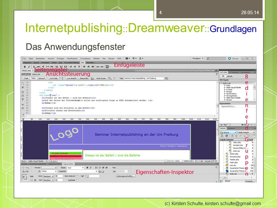 Internetpublishing :: Dreamweaver ::Grundlagen Das Anwendungsfenster 28.05.14 (c) Kirsten Schulte, kirsten.schulte@gmail.com 4