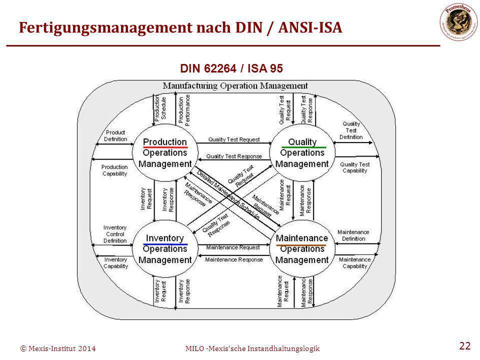© Mexis-Institut 2014MILO -Mexis'sche Instandhaltungslogik 22 DIN 62264 / ISA 95 Fertigungsmanagement nach DIN / ANSI-ISA