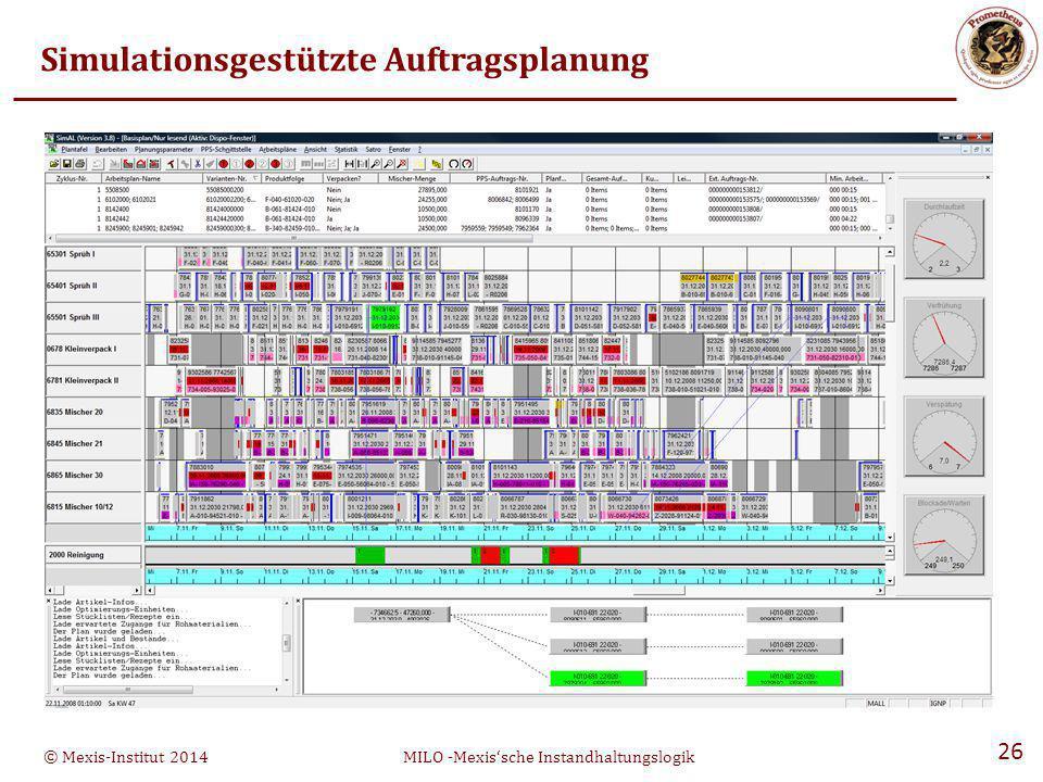 © Mexis-Institut 2014MILO -Mexis'sche Instandhaltungslogik 26 Simulationsgestützte Auftragsplanung