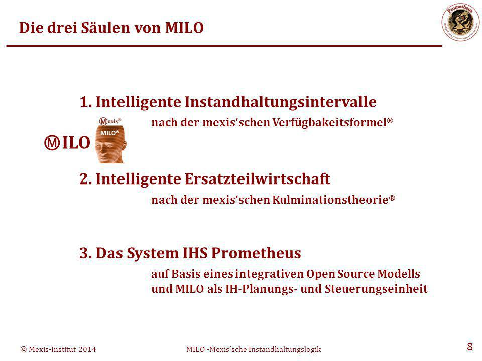 © Mexis-Institut 2014MILO -Mexis'sche Instandhaltungslogik 9 Datenbasis MILO
