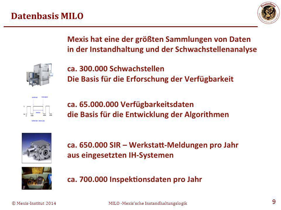 © Mexis-Institut 2014MILO -Mexis'sche Instandhaltungslogik 10 Die Basisversuche