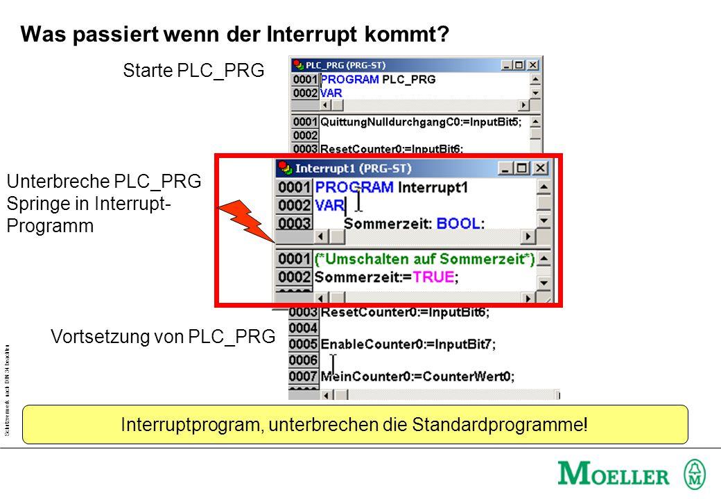 Schutzvermerk nach DIN 34 beachten Was passiert wenn der Interrupt kommt? Starte PLC_PRG Unterbreche PLC_PRG Springe in Interrupt- Programm Vortsetzun