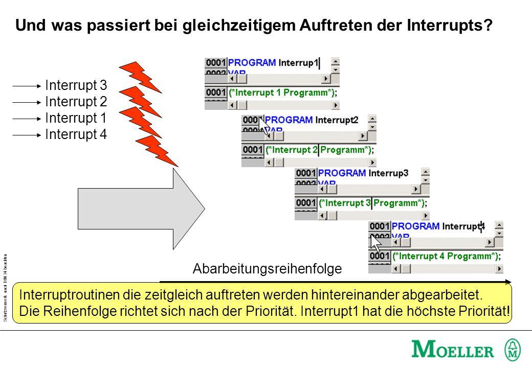 Schutzvermerk nach DIN 34 beachten Und was passiert bei gleichzeitigem Auftreten der Interrupts? Interrupt 3 Interrupt 2 Interrupt 1 Interrupt 4 Abarb