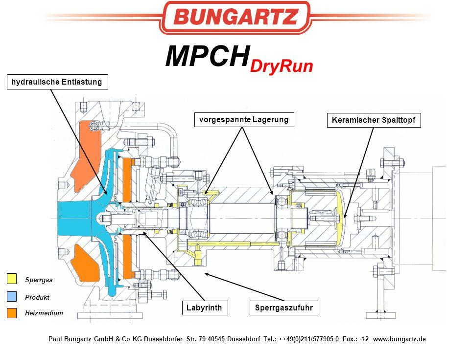 Paul Bungartz GmbH & Co KG Düsseldorfer Str. 79 40545 Düsseldorf Tel.: ++49(0)211/577905-0 Fax.: -12 www.bungartz.de MPCH DryRun vorgespannte Lagerung