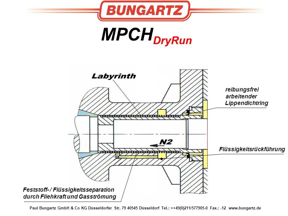 Paul Bungartz GmbH & Co KG Düsseldorfer Str. 79 40545 Düsseldorf Tel.: ++49(0)211/577905-0 Fax.: -12 www.bungartz.de MPCH DryRun reibungsfrei arbeiten