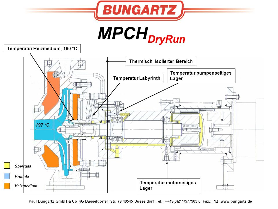 Paul Bungartz GmbH & Co KG Düsseldorfer Str. 79 40545 Düsseldorf Tel.: ++49(0)211/577905-0 Fax.: -12 www.bungartz.de MPCH DryRun Temperatur Labyrinth