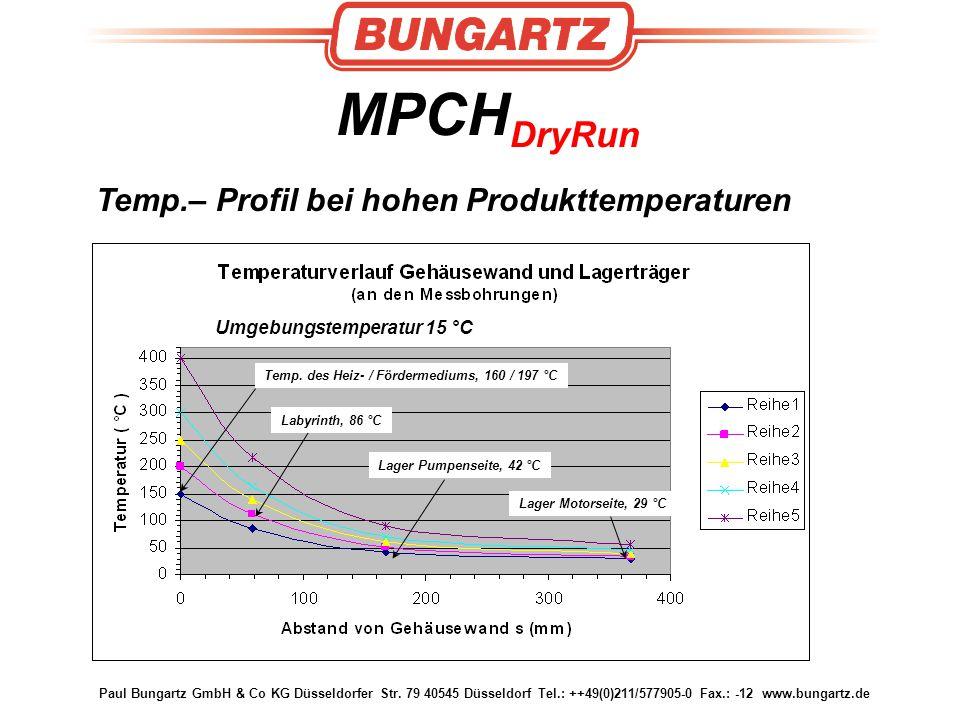 Paul Bungartz GmbH & Co KG Düsseldorfer Str. 79 40545 Düsseldorf Tel.: ++49(0)211/577905-0 Fax.: -12 www.bungartz.de MPCH DryRun Temp.– Profil bei hoh