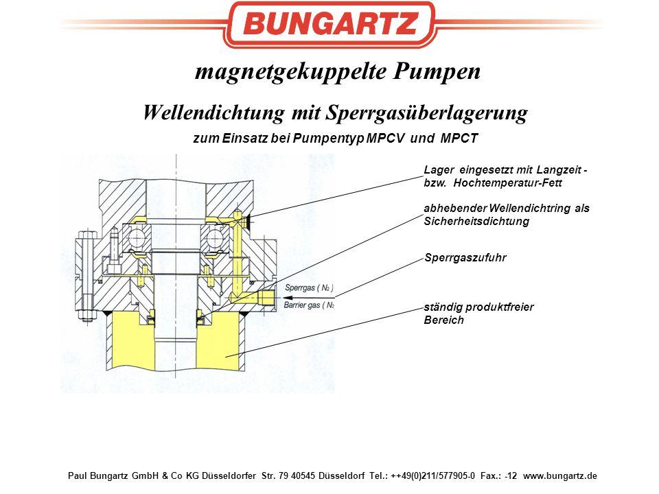 Paul Bungartz GmbH & Co KG Düsseldorfer Str. 79 40545 Düsseldorf Tel.: ++49(0)211/577905-0 Fax.: -12 www.bungartz.de magnetgekuppelte Pumpen Wellendic