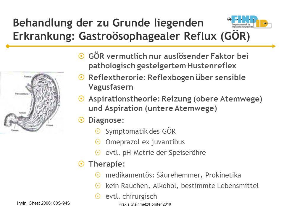 Behandlung der zu Grunde liegenden Erkrankung: Gastroösophagealer Reflux (GÖR)  GÖR vermutlich nur auslösender Faktor bei pathologisch gesteigertem H