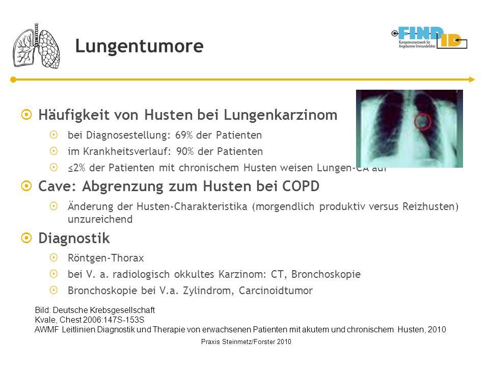 Lungentumore  Häufigkeit von Husten bei Lungenkarzinom  bei Diagnosestellung: 69% der Patienten  im Krankheitsverlauf: 90% der Patienten  ≤2% der