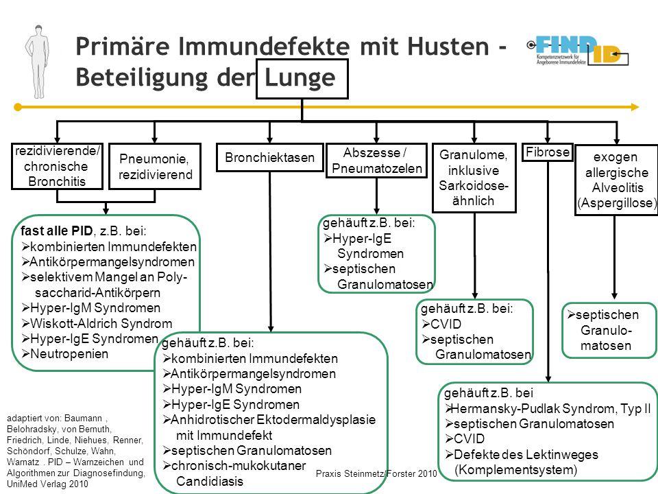 Primäre Immundefekte mit Husten - Beteiligung der Lunge exogen allergische Alveolitis (Aspergillose)  septischen Granulo- matosen fast alle PID, z.B.