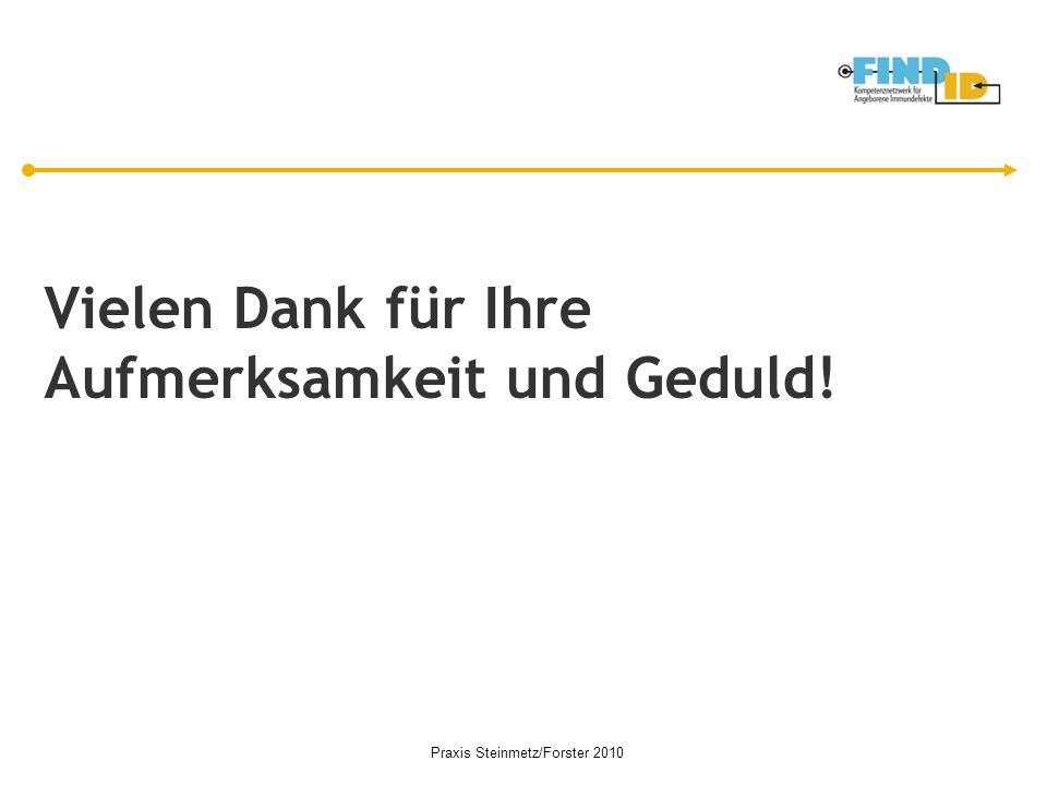 Vielen Dank für Ihre Aufmerksamkeit und Geduld! Praxis Steinmetz/Forster 2010