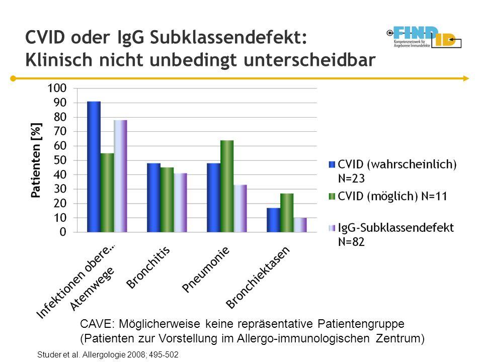 CVID oder IgG Subklassendefekt: Klinisch nicht unbedingt unterscheidbar Studer et al. Allergologie 2008; 495-502 CAVE: Möglicherweise keine repräsenta