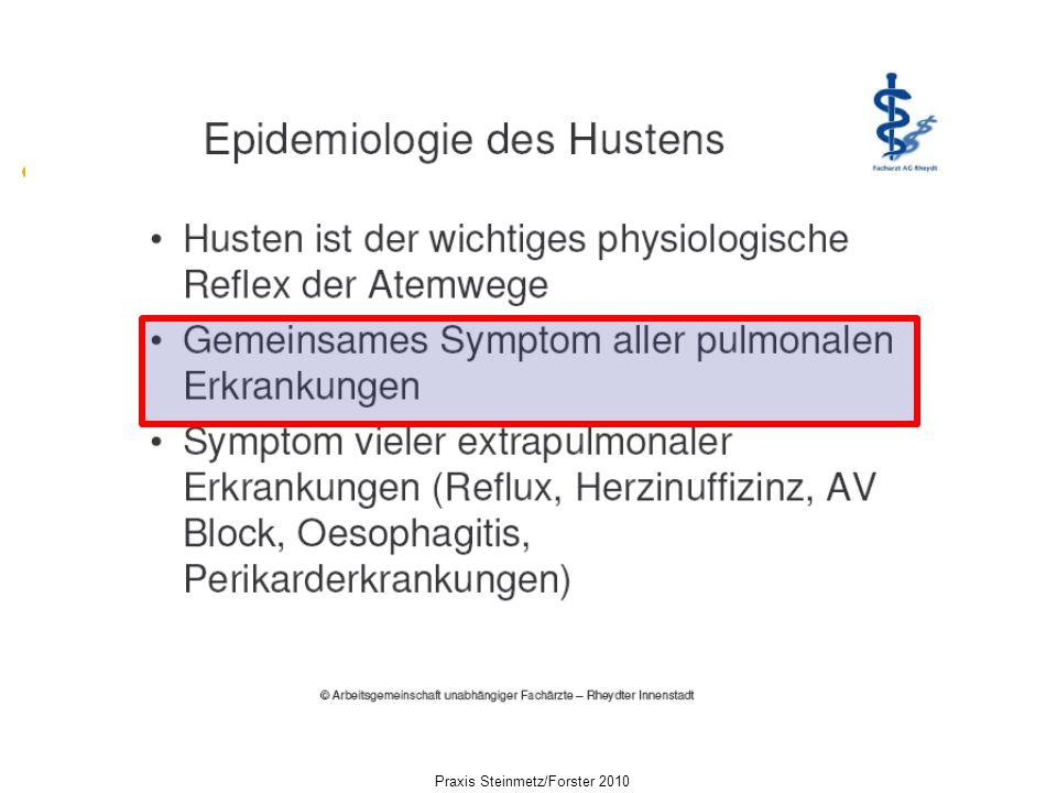 Ursachen für chronischen/ rezidivierenden Husten Systemisch  Immundefizienz  Zystische Fibrose  Medikamente www.schulbilderwww.schulbilder.org www2.uni-jena.de  HNO- Bereich  Kardial  Reflux (GÖR)  COPD  Asthma  Bronchiektasen  Lungenparenchym- veränderungen  Tumore  Infektionen AWMF online, Nr.