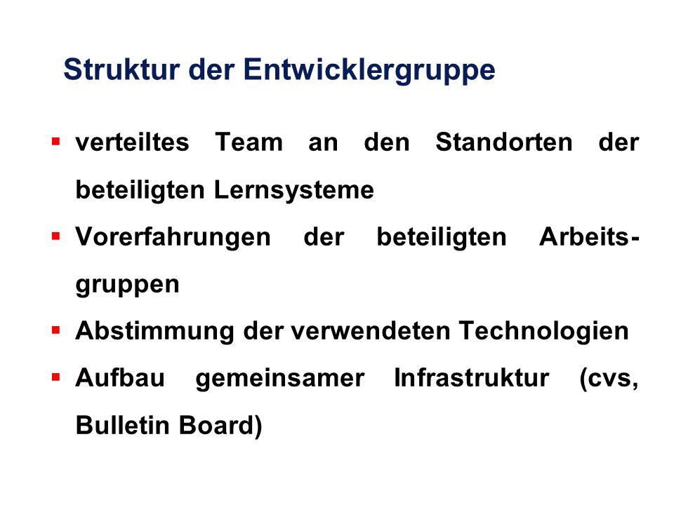Struktur der Entwicklergruppe  verteiltes Team an den Standorten der beteiligten Lernsysteme  Vorerfahrungen der beteiligten Arbeits- gruppen  Abstimmung der verwendeten Technologien  Aufbau gemeinsamer Infrastruktur (cvs, Bulletin Board)