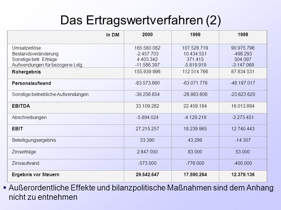 Das Ertragswertverfahren (2)  Außerordentliche Effekte und bilanzpolitische Maßnahmen sind dem Anhang nicht zu entnehmen In DM200019991998 Umsatzerlö