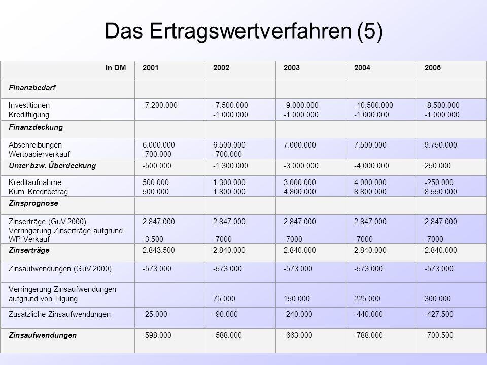 Das Ertragswertverfahren (5) In DM20012002200320042005 Finanzbedarf Investitionen Kredittilgung -7.200.000 -7.500.000 -1.000.000 -9.000.000 -1.000.000