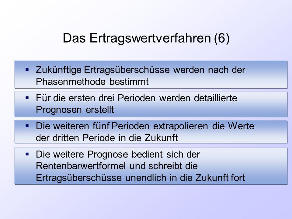Das Ertragswertverfahren (6)  Zukünftige Ertragsüberschüsse werden nach der Phasenmethode bestimmt  Für die ersten drei Perioden werden detaillierte