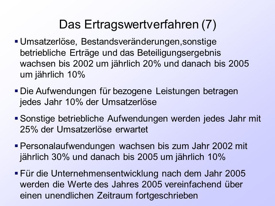 Das Ertragswertverfahren (7)  Umsatzerlöse, Bestandsveränderungen,sonstige betriebliche Erträge und das Beteiligungsergebnis wachsen bis 2002 um jähr