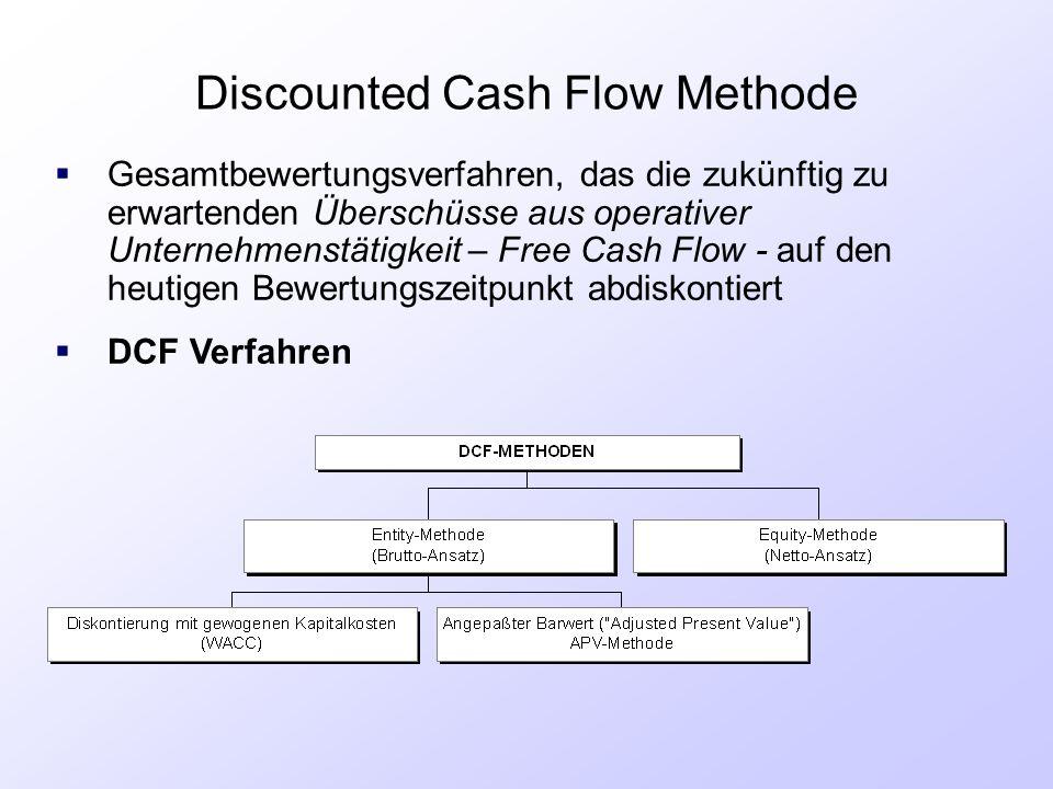 Discounted Cash Flow Methode  Gesamtbewertungsverfahren, das die zukünftig zu erwartenden Überschüsse aus operativer Unternehmenstätigkeit – Free Cas