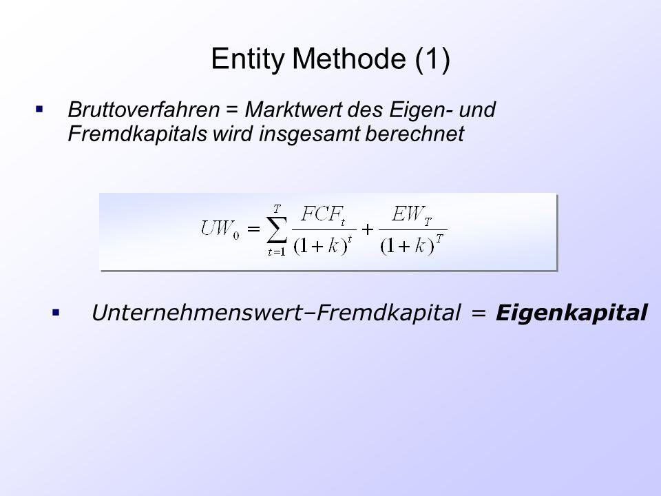 Entity Methode (1)  Bruttoverfahren = Marktwert des Eigen- und Fremdkapitals wird insgesamt berechnet  Unternehmenswert–Fremdkapital = Eigenkapital