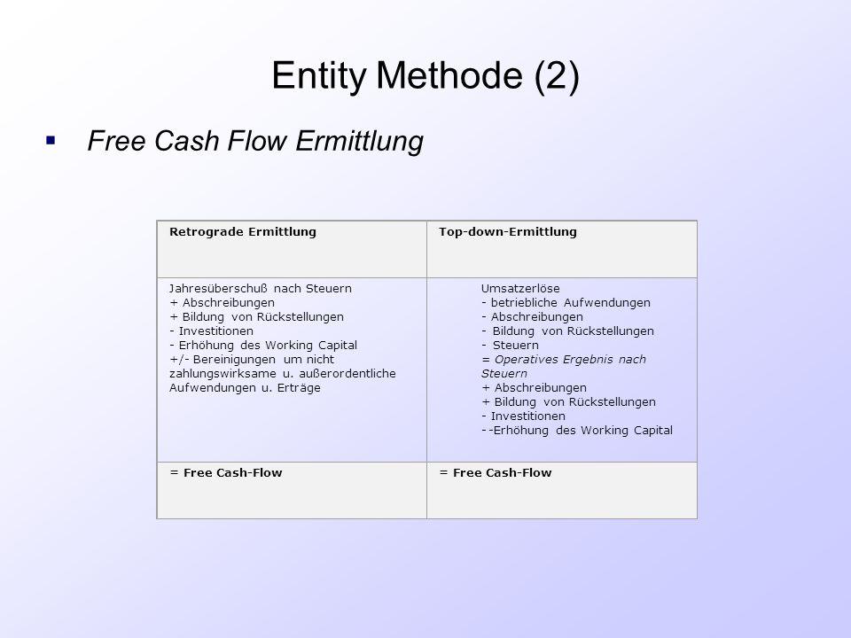 Entity Methode (2)  Free Cash Flow Ermittlung Retrograde ErmittlungTop-down-Ermittlung Jahresüberschuß nach Steuern + Abschreibungen + Bildung von Rü