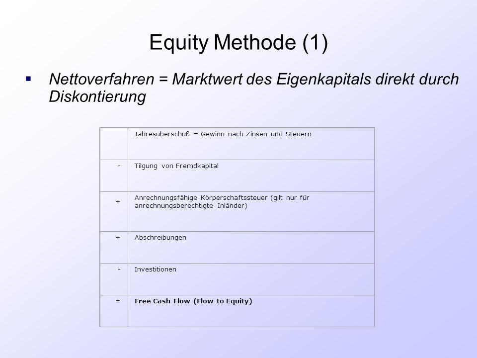 Equity Methode (1)  Nettoverfahren = Marktwert des Eigenkapitals direkt durch Diskontierung Jahresüberschuß = Gewinn nach Zinsen und Steuern -Tilgung