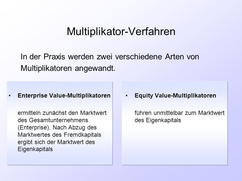 Multiplikator-Verfahren Enterprise Value-Multiplikatoren ermitteln zunächst den Marktwert des Gesamtunternehmens (Enterprise). Nach Abzug des Marktwer