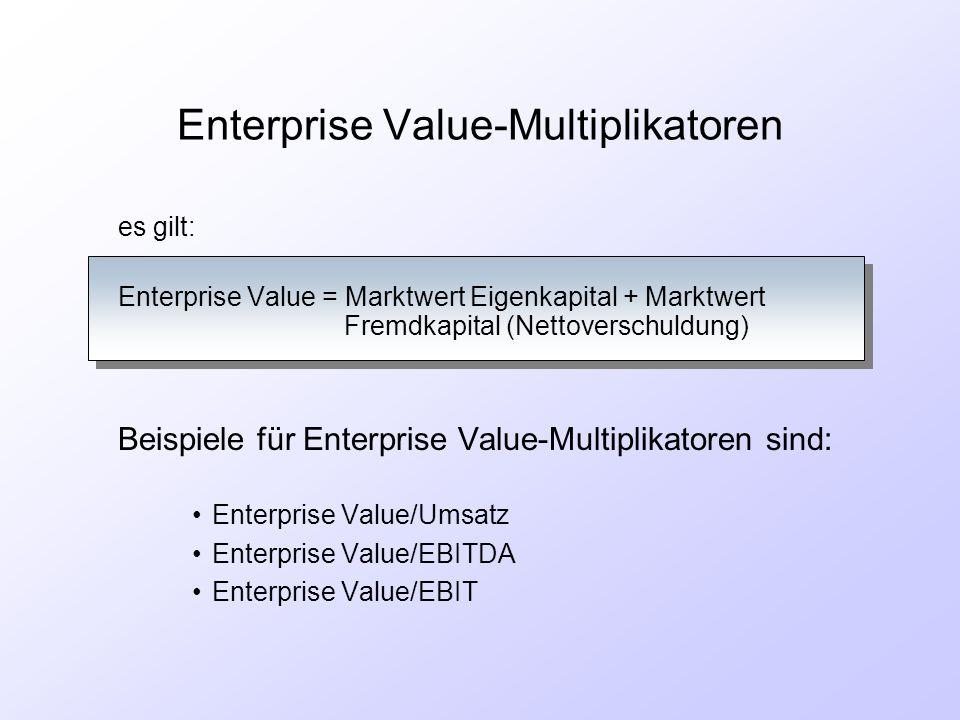Enterprise Value-Multiplikatoren es gilt: Enterprise Value = Marktwert Eigenkapital + Marktwert Fremdkapital (Nettoverschuldung) Beispiele für Enterpr