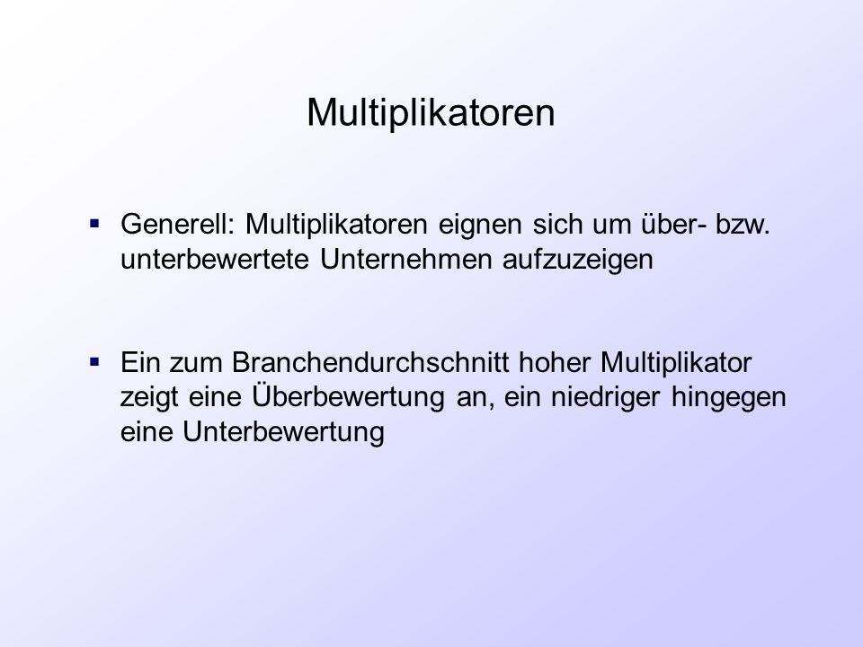 Multiplikatoren  Generell: Multiplikatoren eignen sich um über- bzw. unterbewertete Unternehmen aufzuzeigen  Ein zum Branchendurchschnitt hoher Mult