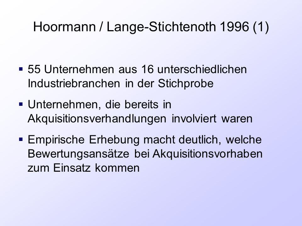 Hoormann / Lange-Stichtenoth 1996 (1)  55 Unternehmen aus 16 unterschiedlichen Industriebranchen in der Stichprobe  Unternehmen, die bereits in Akqu