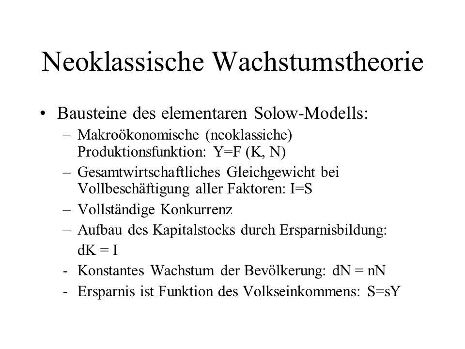 Neoklassische Wachstumstheorie Bausteine des elementaren Solow-Modells: –Makroökonomische (neoklassiche) Produktionsfunktion: Y=F (K, N) –Gesamtwirtsc
