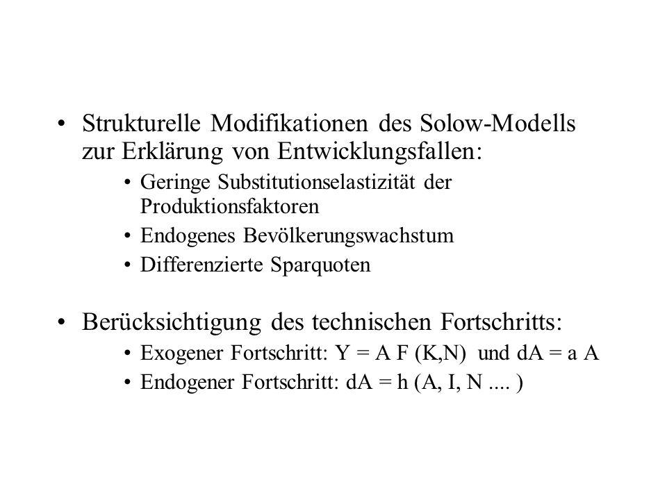 Strukturelle Modifikationen des Solow-Modells zur Erklärung von Entwicklungsfallen: Geringe Substitutionselastizität der Produktionsfaktoren Endogenes