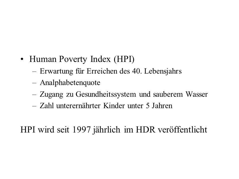 Human Poverty Index (HPI) –Erwartung für Erreichen des 40. Lebensjahrs –Analphabetenquote –Zugang zu Gesundheitssystem und sauberem Wasser –Zahl unter