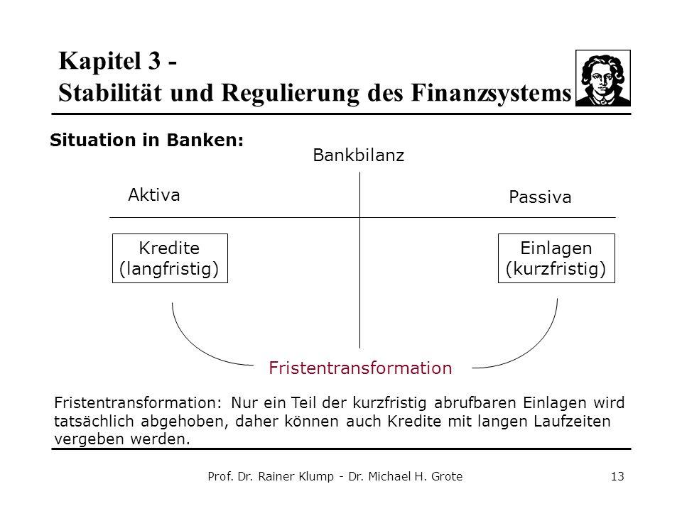 Kapitel 3 - Stabilität und Regulierung des Finanzsystems Prof. Dr. Rainer Klump - Dr. Michael H. Grote13 Fristentransformation Bankbilanz Aktiva Passi