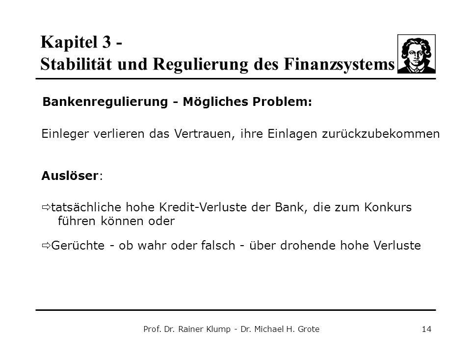 Kapitel 3 - Stabilität und Regulierung des Finanzsystems Prof. Dr. Rainer Klump - Dr. Michael H. Grote14 Einleger verlieren das Vertrauen, ihre Einlag