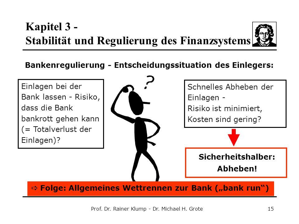 Kapitel 3 - Stabilität und Regulierung des Finanzsystems Prof. Dr. Rainer Klump - Dr. Michael H. Grote15 Sicherheitshalber: Abheben! Bankenregulierung