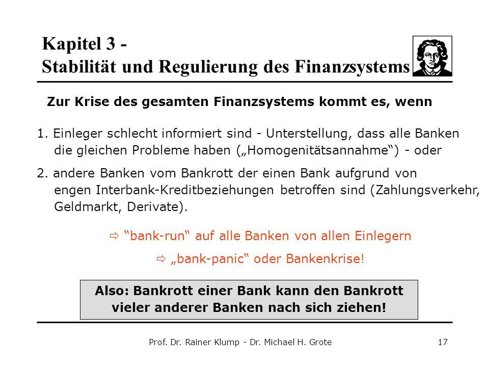 Kapitel 3 - Stabilität und Regulierung des Finanzsystems Prof. Dr. Rainer Klump - Dr. Michael H. Grote17 1. Einleger schlecht informiert sind - Unters
